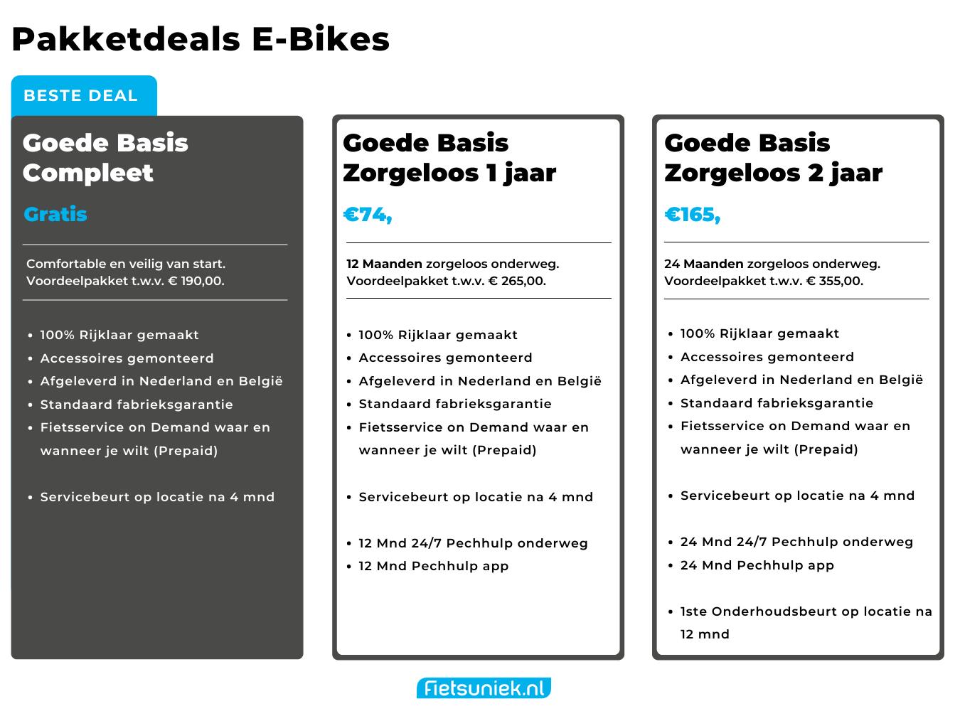 Fietsuniek Pakketdeals E-Bikes. De beste servicedeal tegen een scherpe prijs.