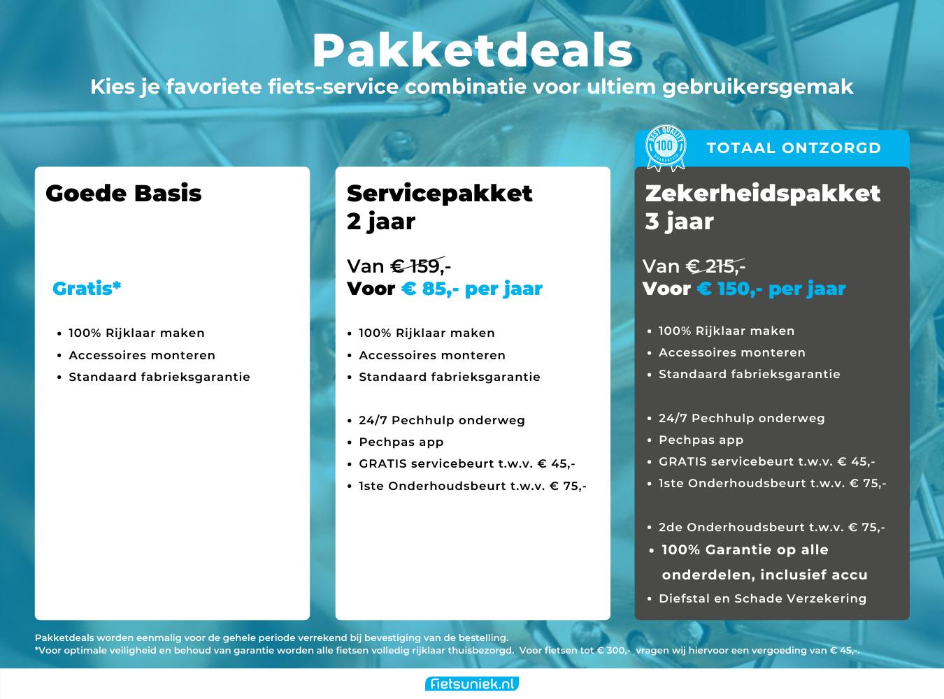 Fietsuniek.nl pakketdeals prijzen